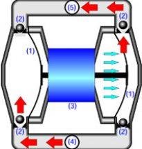 funktionsprinzip_membran